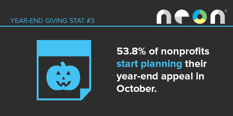 Year-End Giving Statistic #3: Most nonprofits start planning their year-end fundraising campaigns and year-end appeals in October.