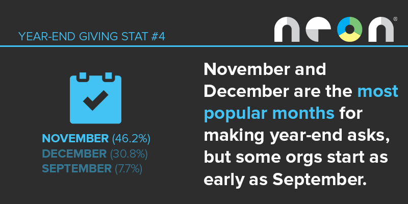 Year-End Giving Statistic #4: November and December are the most popular months for making year-end asks.