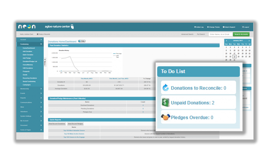 NeonCRM fundraising dashboard