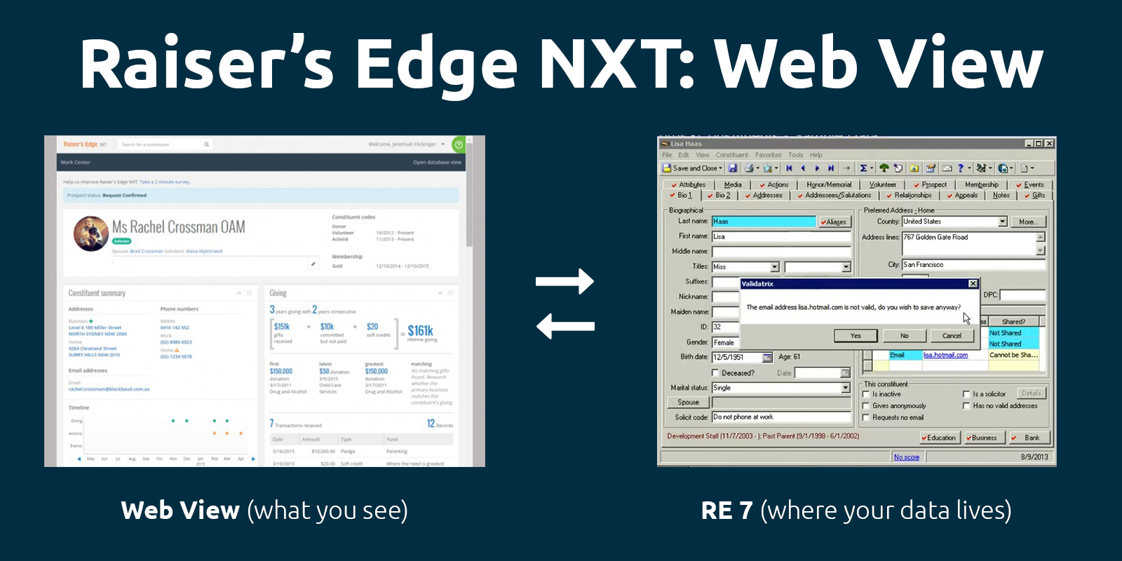 Raiser's Edge NXT uses a cloud-based web view to display your data from Raiser's Edge 7 in a more user-friendly interface.