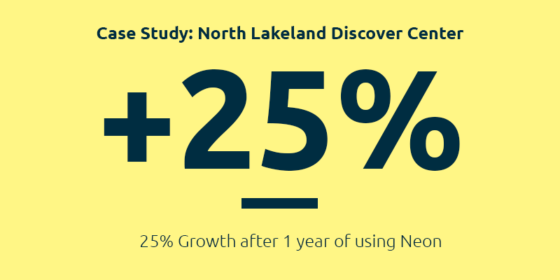 lakeland case study invest in technology for growth