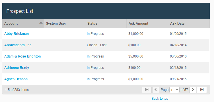 The Prospect List widget helps you keep track of your most important donor interactions.