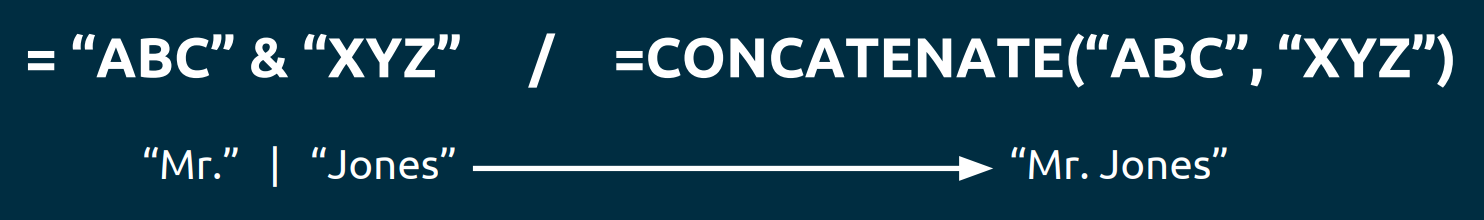 The CONCATENATE formula will combine multiple pieces of data into one cell.