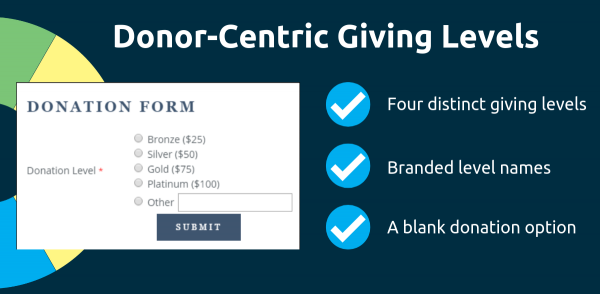 An example of donor-centric giving levels